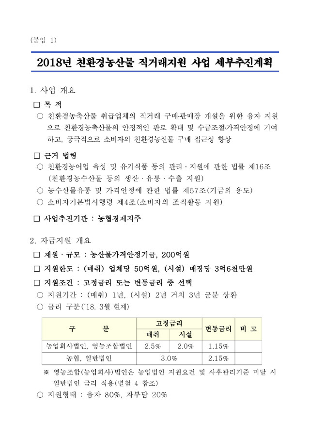 2018친환경농산물 지원.jpg